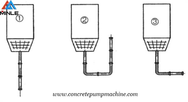 How to lay the concrete pump machine pipeline